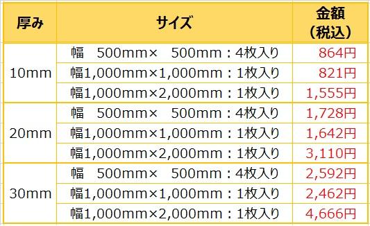 ウレタンNo.1 1U61-3
