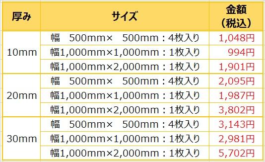 ウレタンNo.3 2U08H-3