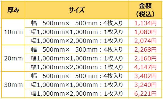 ウレタンNo.5 2U81-3