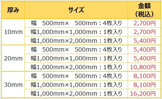 低反発ウレタン THP-2